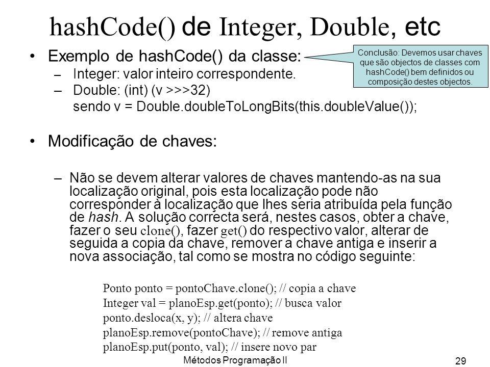 hashCode() de Integer, Double, etc