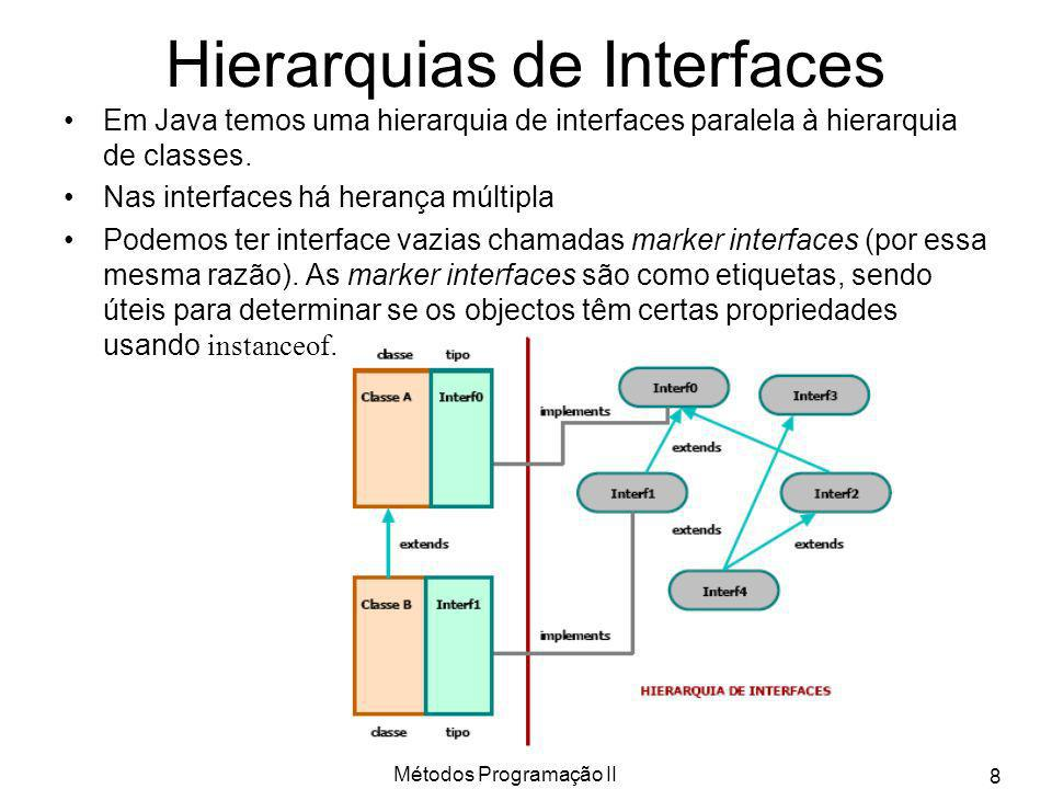 Hierarquias de Interfaces