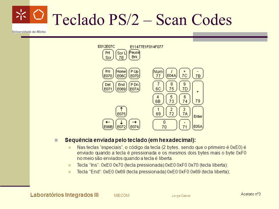 Teclado PS/2 – Scan Codes