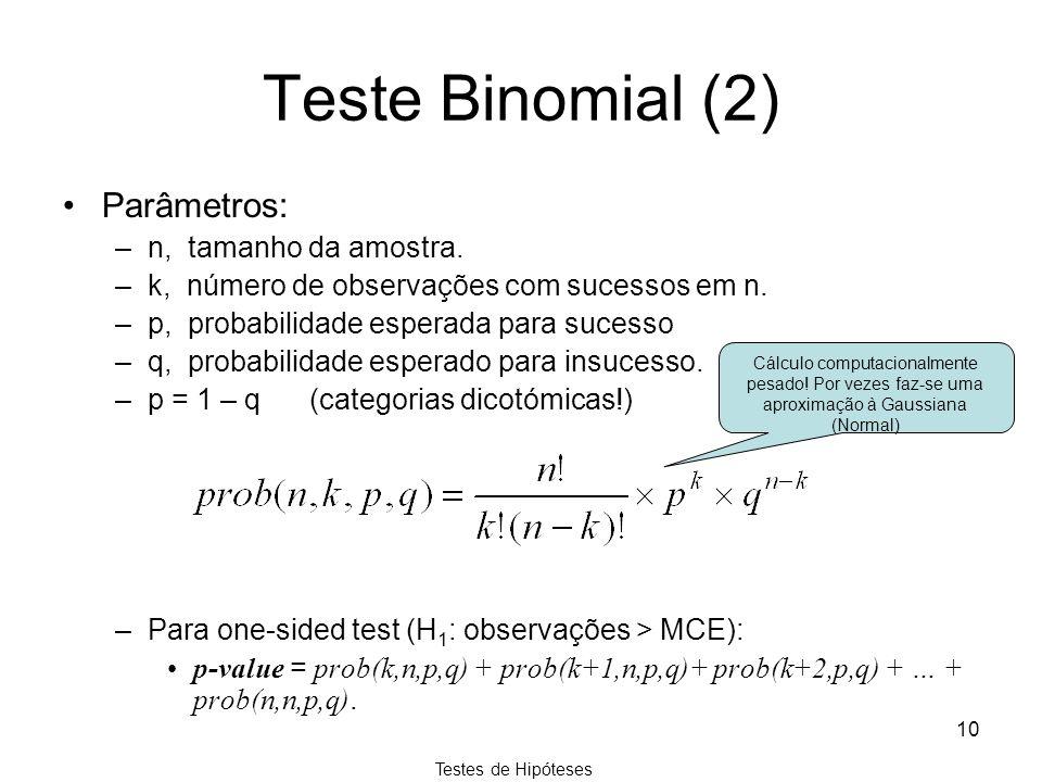 Teste Binomial (2) Parâmetros: n, tamanho da amostra.