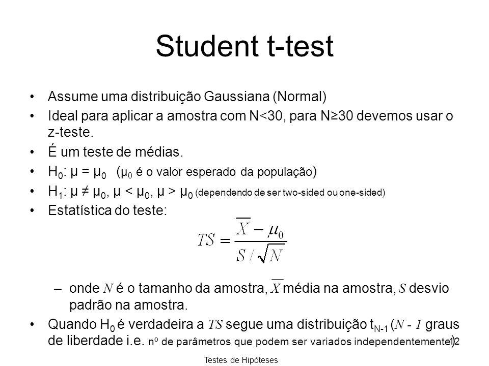 Student t-test Assume uma distribuição Gaussiana (Normal)