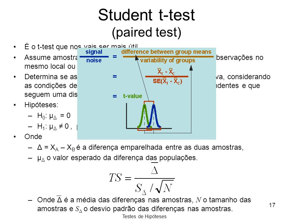 Student t-test (paired test)