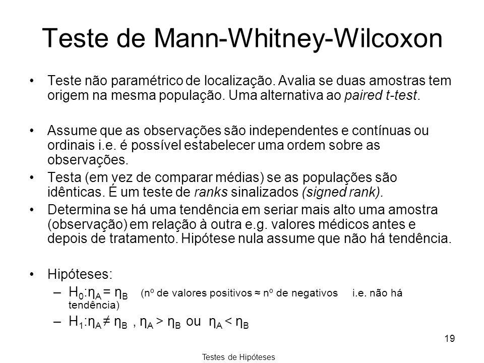 Teste de Mann-Whitney-Wilcoxon