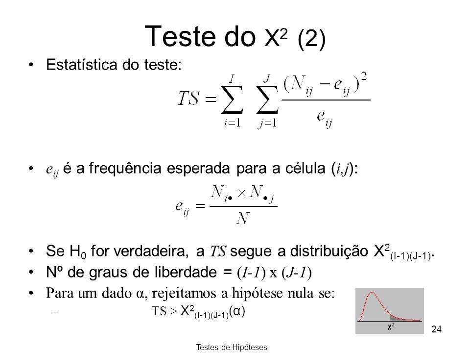 Teste do Χ2 (2) Estatística do teste: