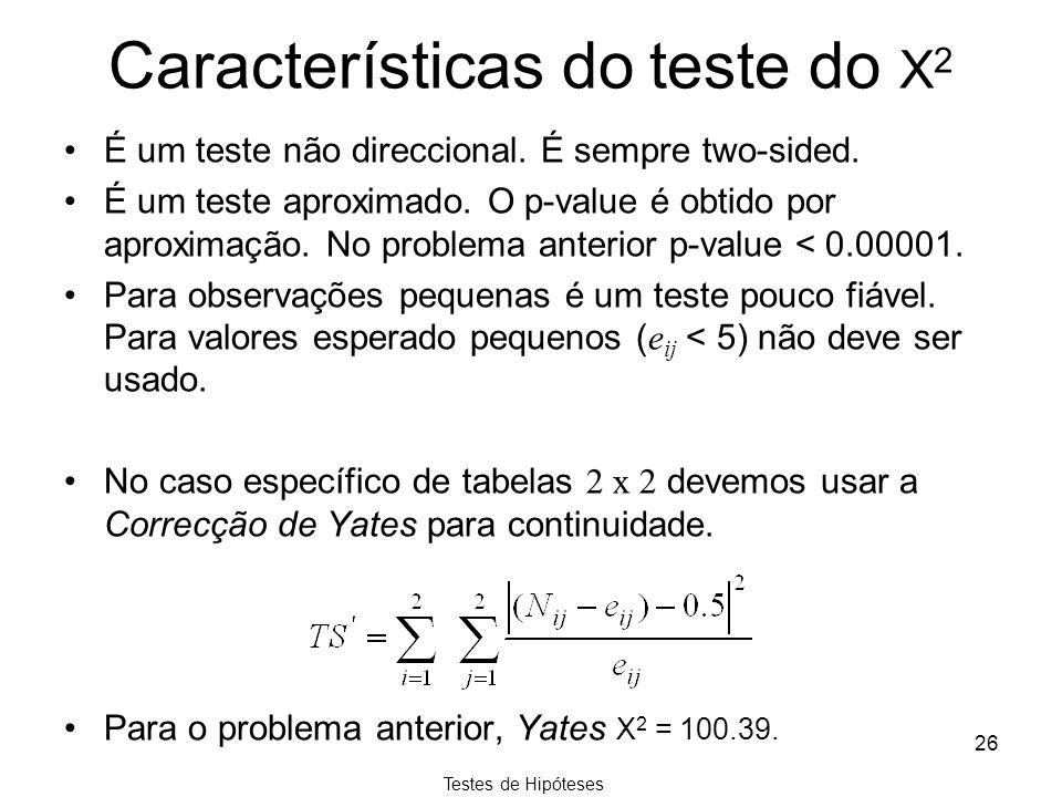 Características do teste do Χ2