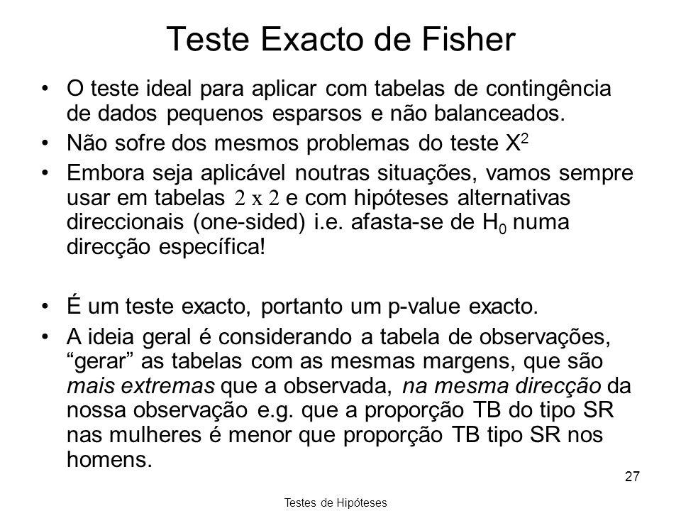 Teste Exacto de Fisher O teste ideal para aplicar com tabelas de contingência de dados pequenos esparsos e não balanceados.