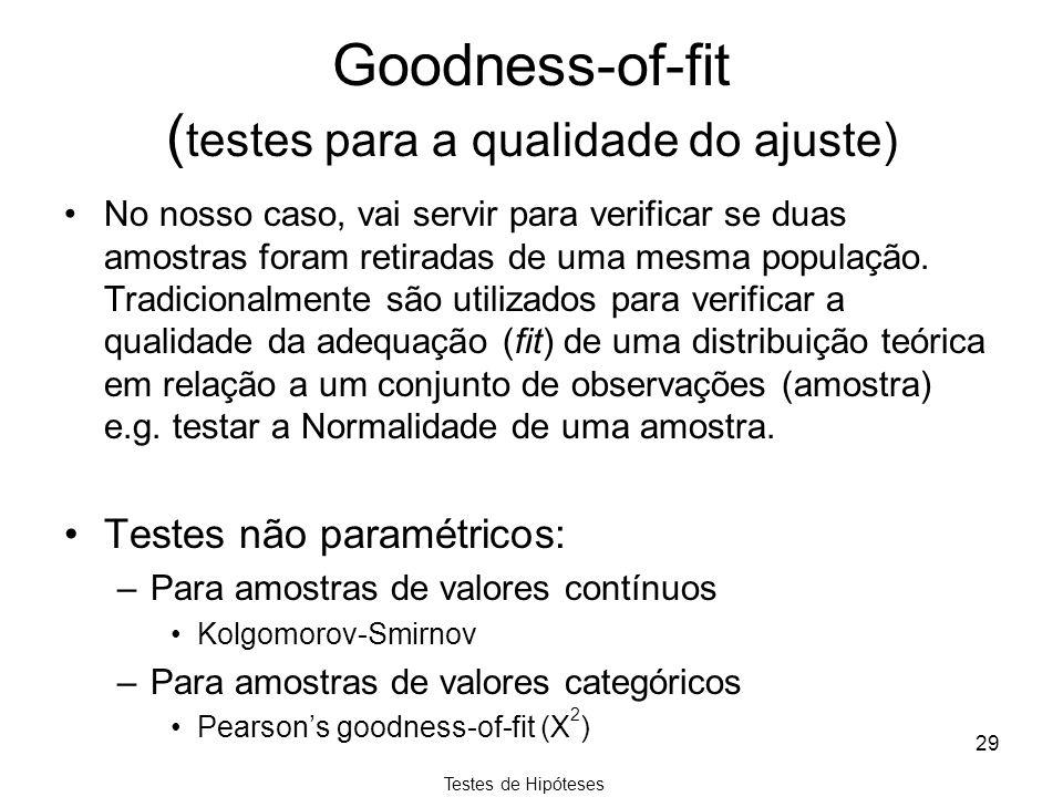 Goodness-of-fit (testes para a qualidade do ajuste)