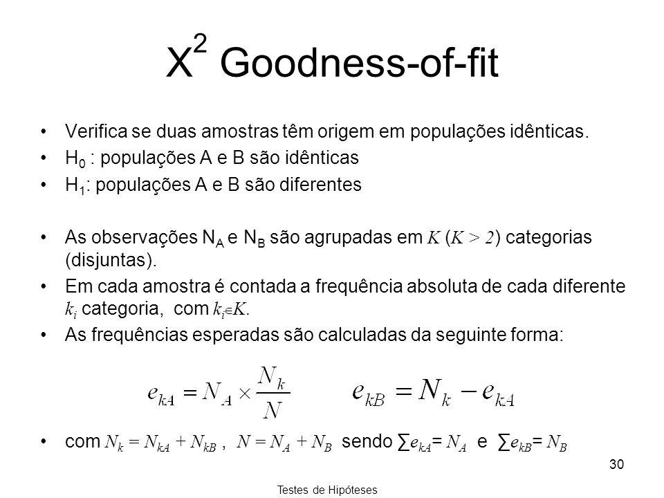 Χ2 Goodness-of-fit Verifica se duas amostras têm origem em populações idênticas. H0 : populações A e B são idênticas.