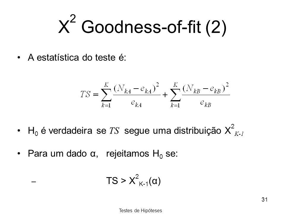 Χ2 Goodness-of-fit (2) A estatística do teste é: