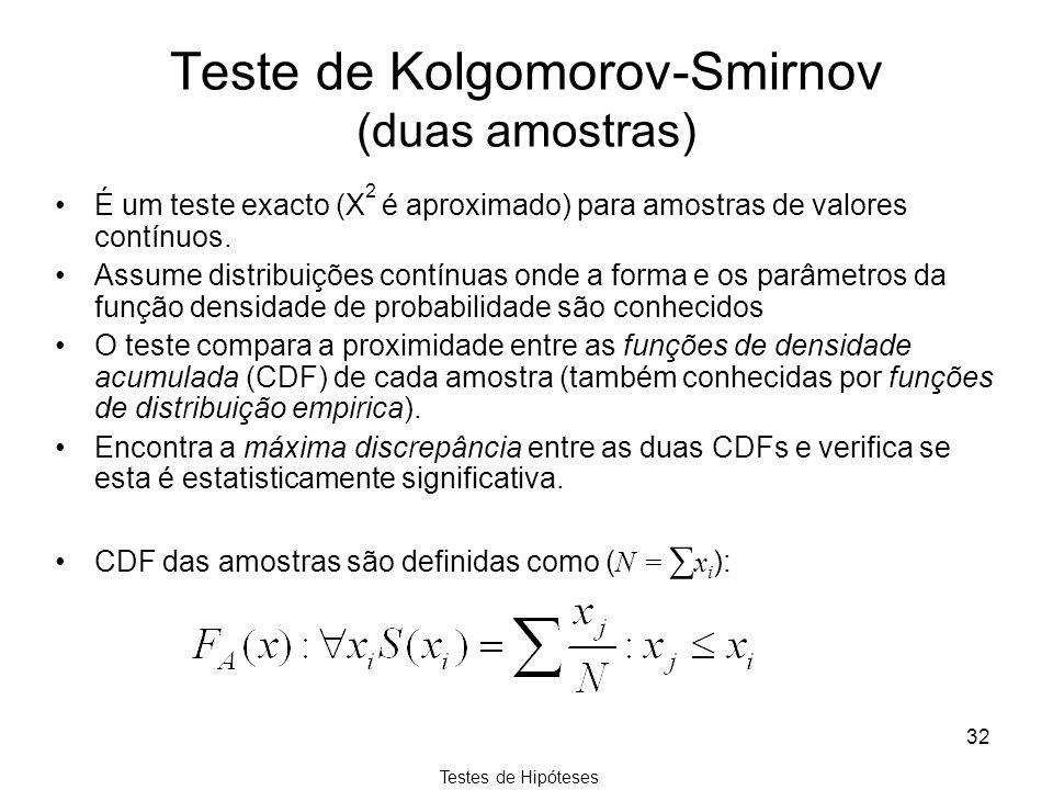 Teste de Kolgomorov-Smirnov (duas amostras)
