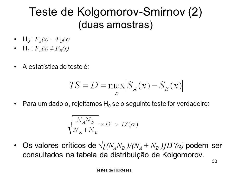 Teste de Kolgomorov-Smirnov (2) (duas amostras)