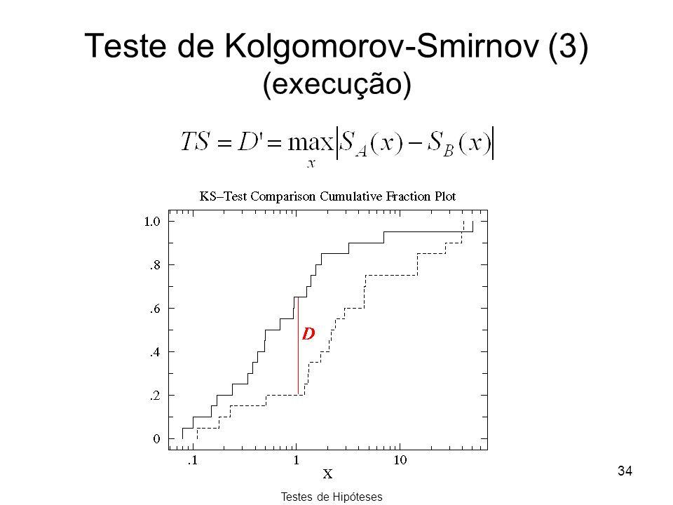 Teste de Kolgomorov-Smirnov (3) (execução)