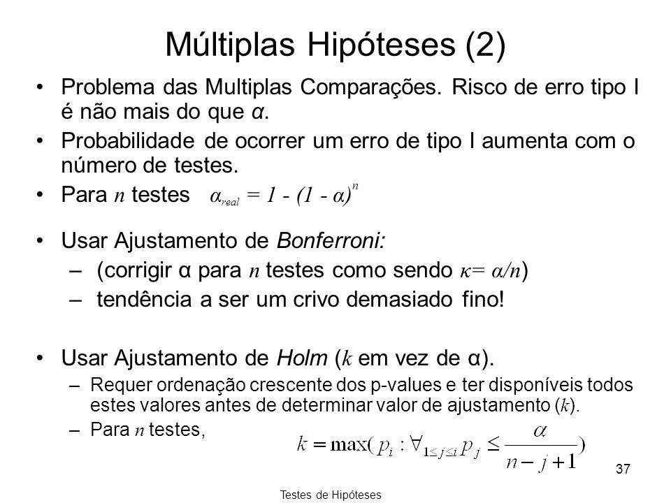 Múltiplas Hipóteses (2)