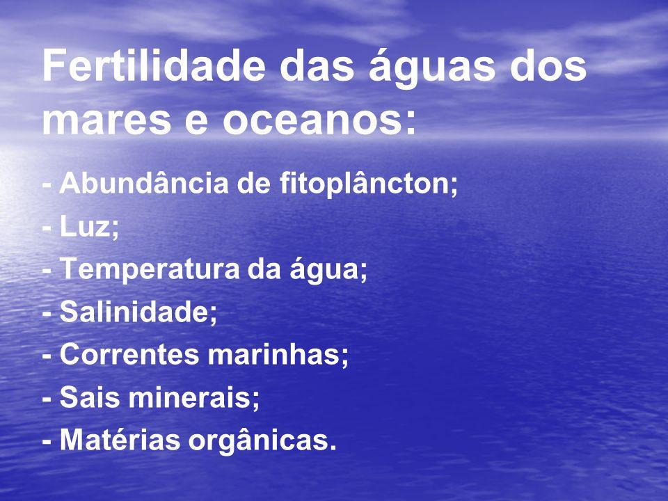 Fertilidade das águas dos mares e oceanos: