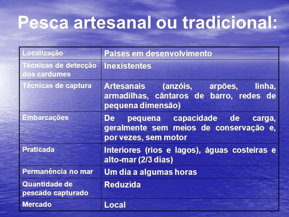 Pesca artesanal ou tradicional: