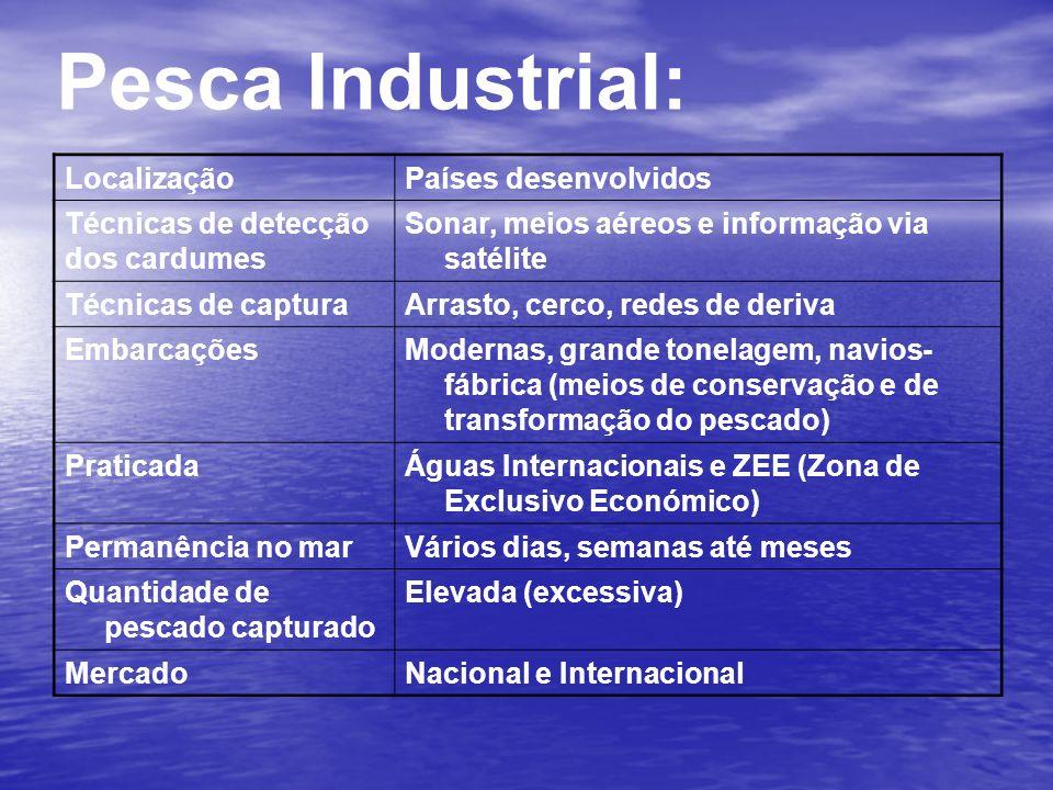 Pesca Industrial: Localização Países desenvolvidos