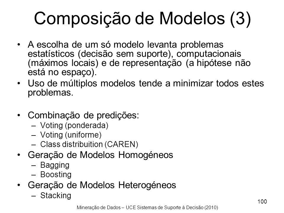 Composição de Modelos (3)