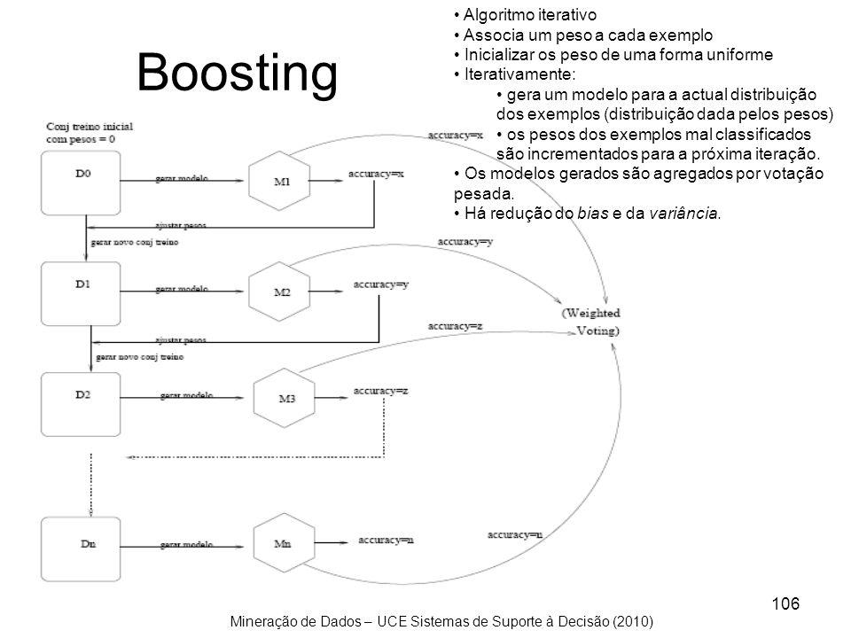 Boosting Algoritmo iterativo Associa um peso a cada exemplo