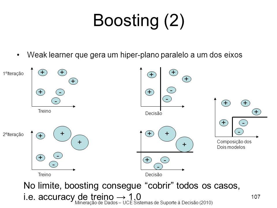 Boosting (2) No limite, boosting consegue cobrir todos os casos,