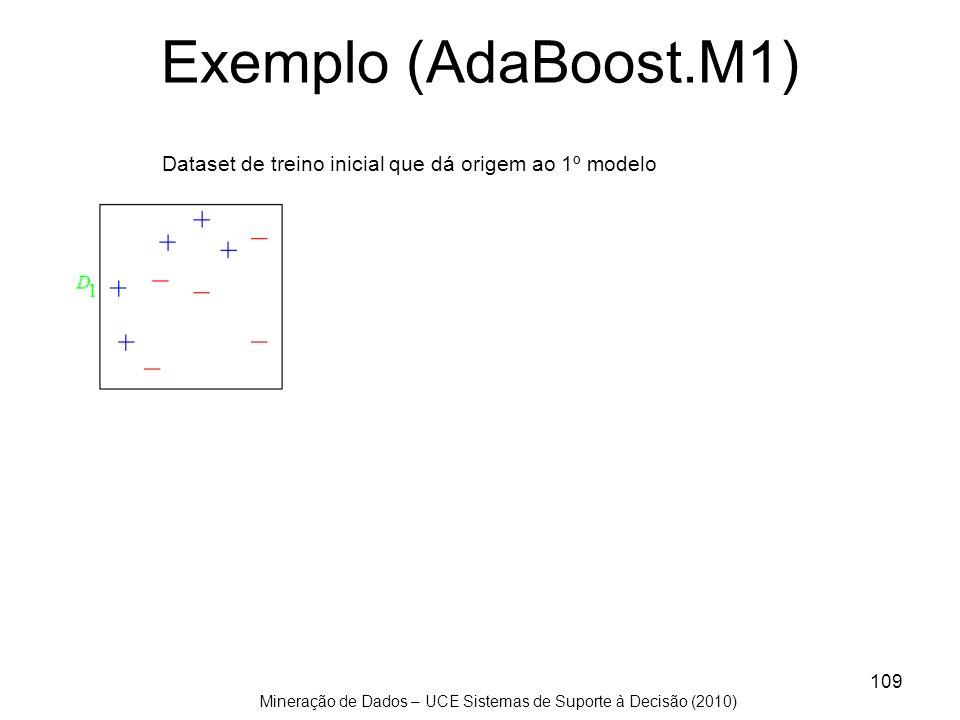 Exemplo (AdaBoost.M1) Dataset de treino inicial que dá origem ao 1º modelo