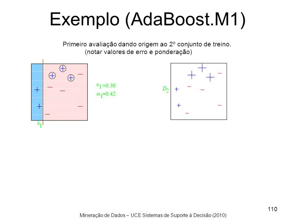 Exemplo (AdaBoost.M1) Primeiro avaliação dando origem ao 2º conjunto de treino.