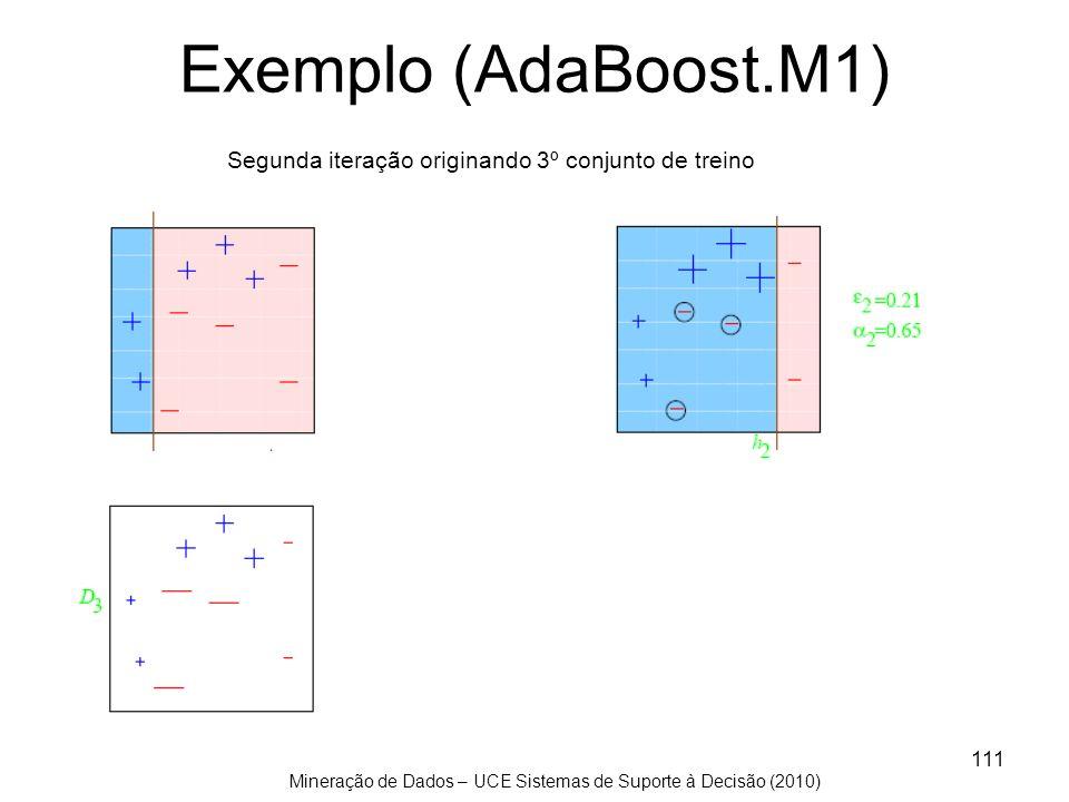 Exemplo (AdaBoost.M1) Segunda iteração originando 3º conjunto de treino