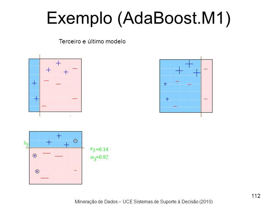 Exemplo (AdaBoost.M1) Terceiro e último modelo
