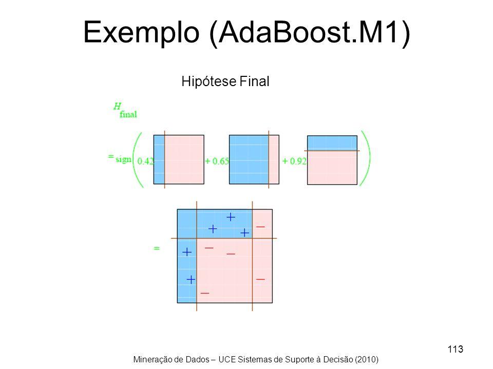 Exemplo (AdaBoost.M1) Hipótese Final