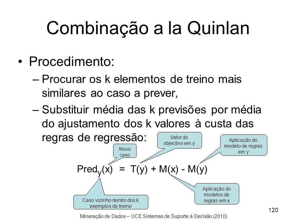 Combinação a la Quinlan