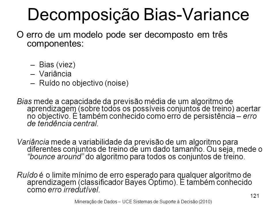 Decomposição Bias-Variance