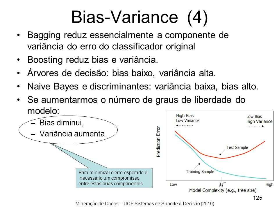 Bias-Variance (4) Bagging reduz essencialmente a componente de variância do erro do classificador original.