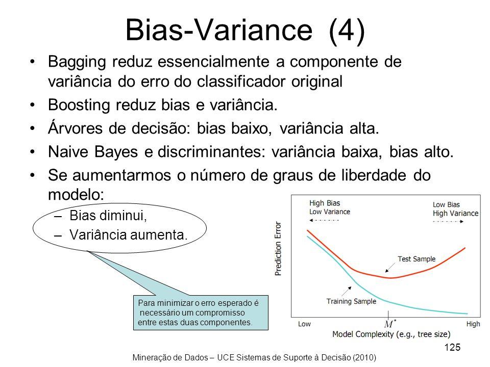 Bias-Variance (4)Bagging reduz essencialmente a componente de variância do erro do classificador original.
