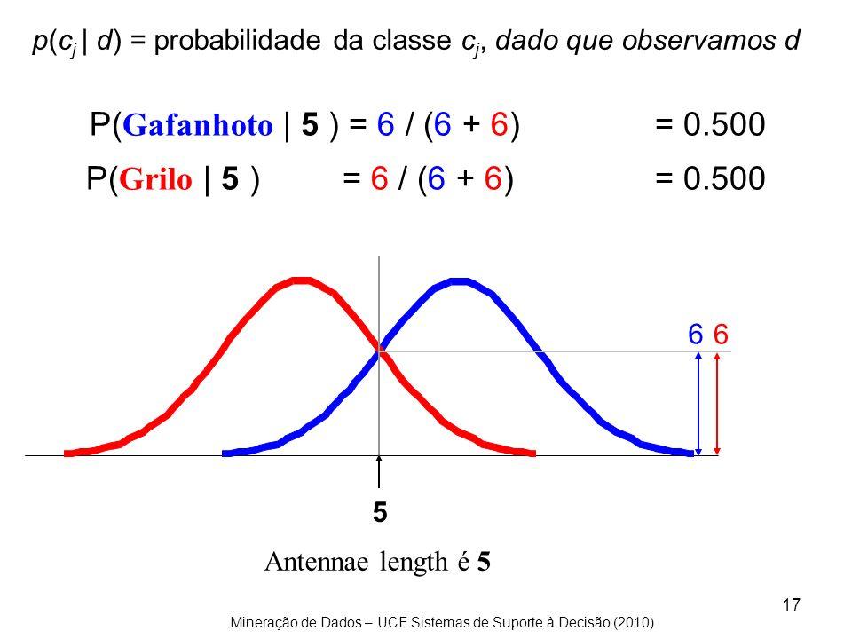 p(cj | d) = probabilidade da classe cj, dado que observamos d