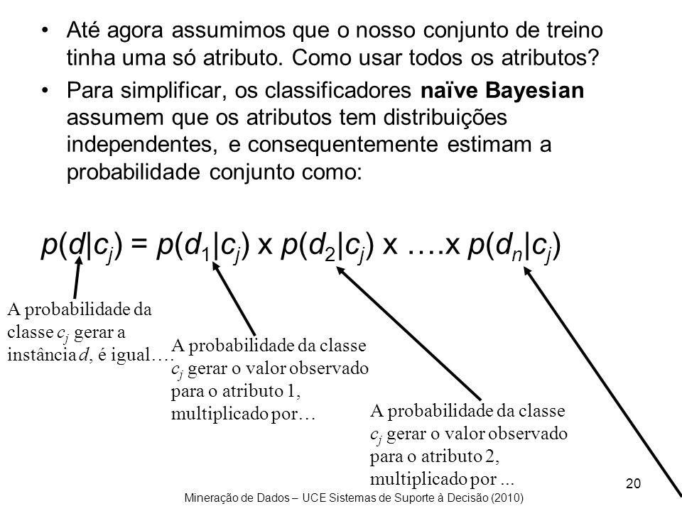 p(d|cj) = p(d1|cj) x p(d2|cj) x ….x p(dn|cj)