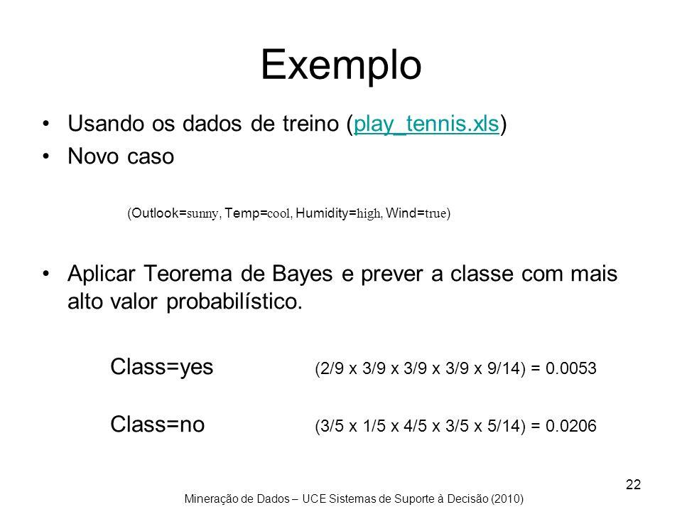Exemplo Usando os dados de treino (play_tennis.xls) Novo caso