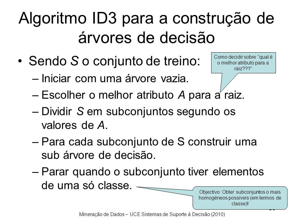 Algoritmo ID3 para a construção de árvores de decisão