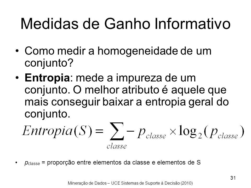 Medidas de Ganho Informativo