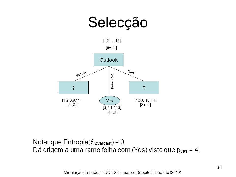 Selecção Notar que Entropia(Sovercast) = 0.