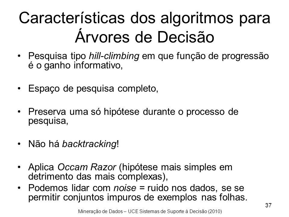 Características dos algoritmos para Árvores de Decisão