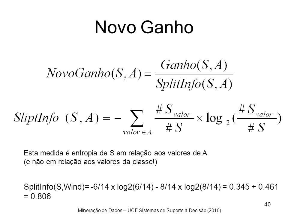 Novo Ganho Esta medida é entropia de S em relação aos valores de A. (e não em relação aos valores da classe!)