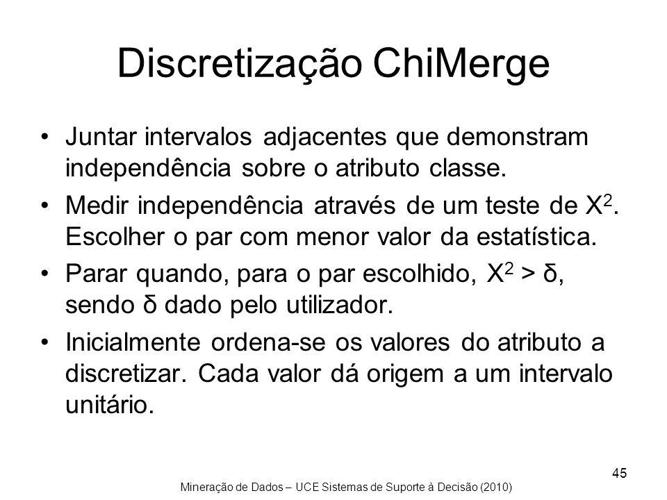 Discretização ChiMerge