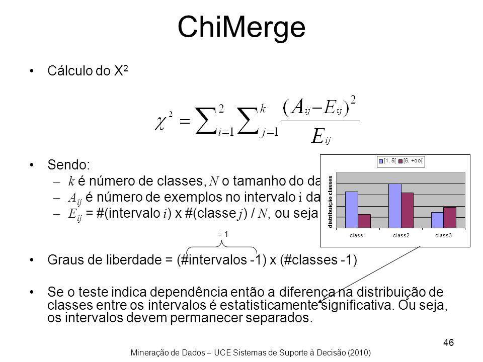 ChiMerge Cálculo do Χ2 Sendo: