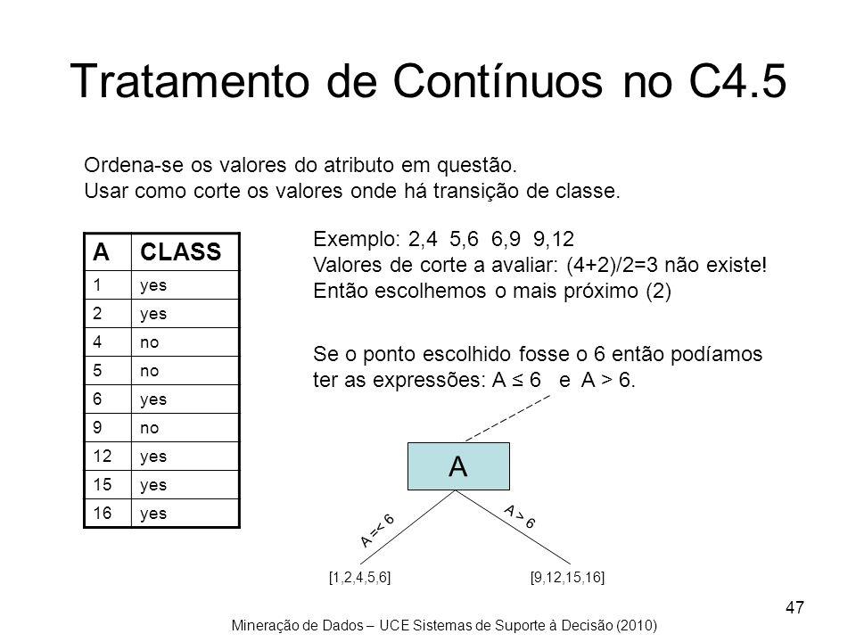 Tratamento de Contínuos no C4.5