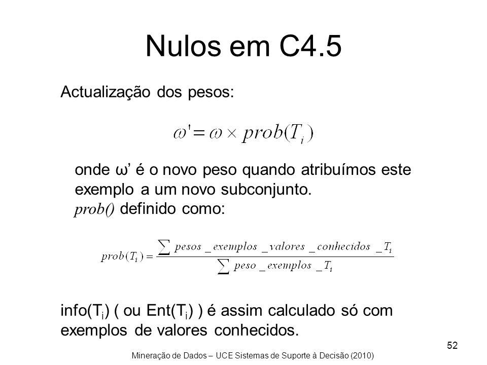 Nulos em C4.5 Actualização dos pesos:
