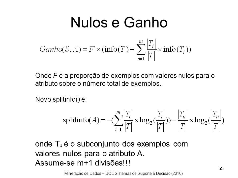 Nulos e Ganho onde Tu é o subconjunto dos exemplos com