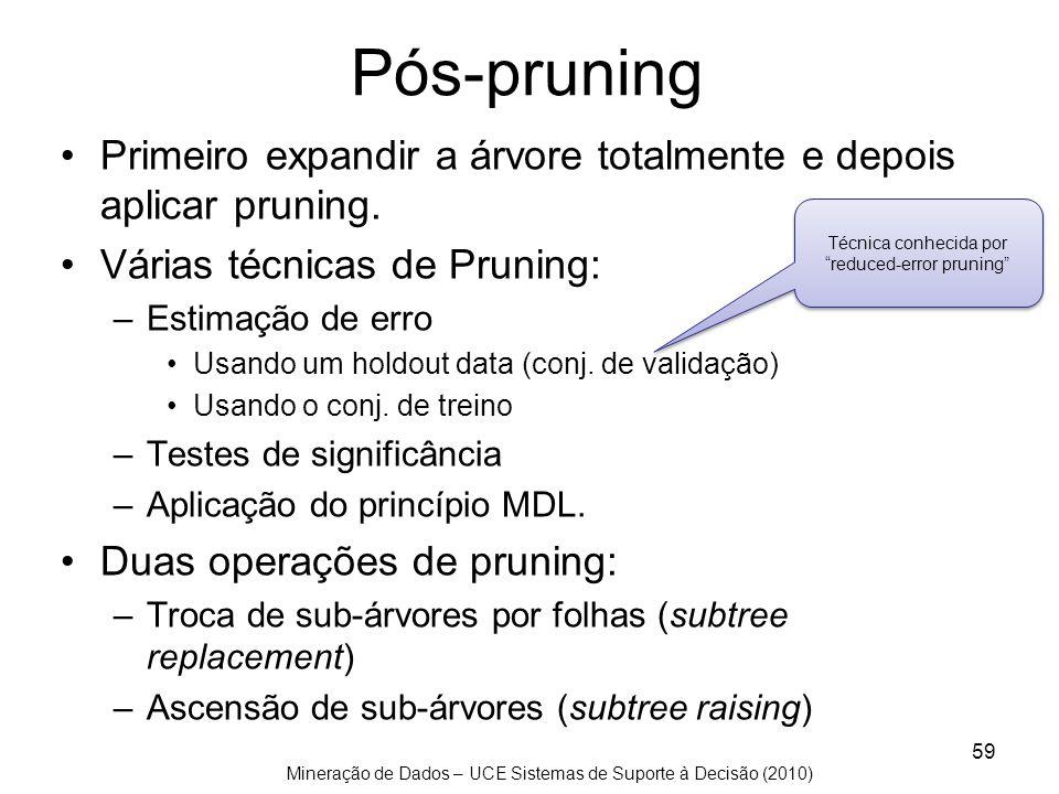 Técnica conhecida por reduced-error pruning