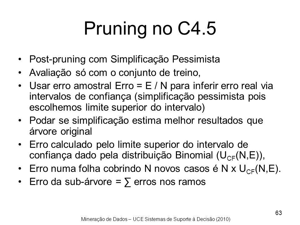 Pruning no C4.5 Post-pruning com Simplificação Pessimista