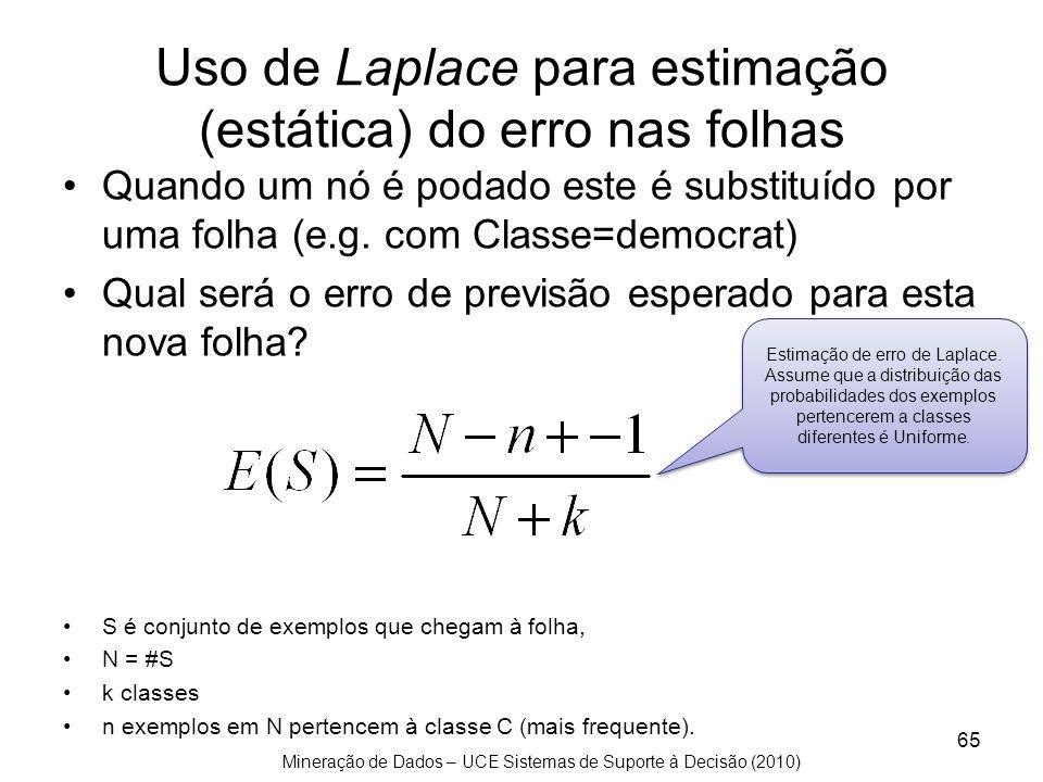 Uso de Laplace para estimação (estática) do erro nas folhas