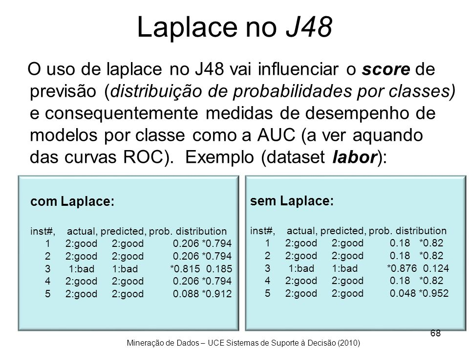 Laplace no J48