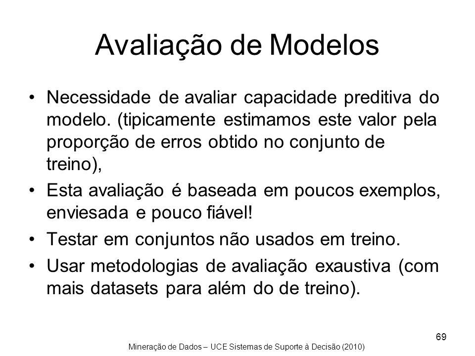 Avaliação de Modelos